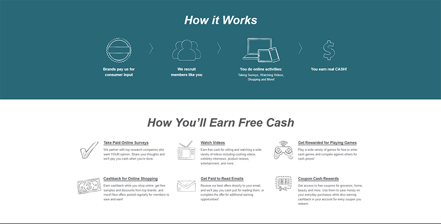 inboxdollars.com-How-It-Works.jpg