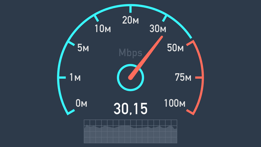 Take a speed test on your preferred device.jpg