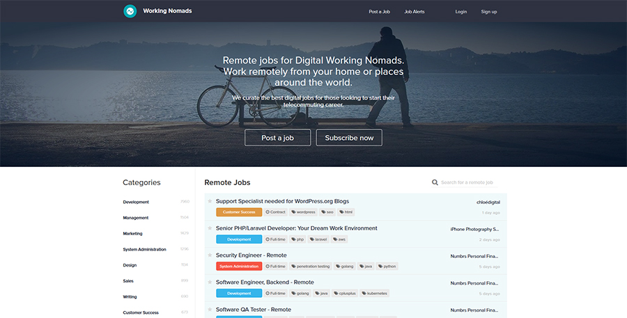 working nomads jobs.jpg